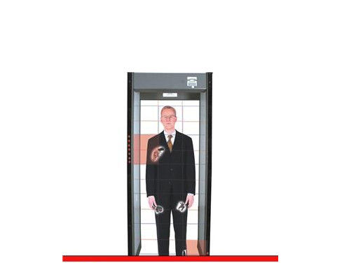 china latest news about The Function Of Body Metal Detectors