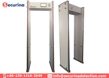 Digital Signal Processing Walk Through Metal Detector Gate For Security Guards